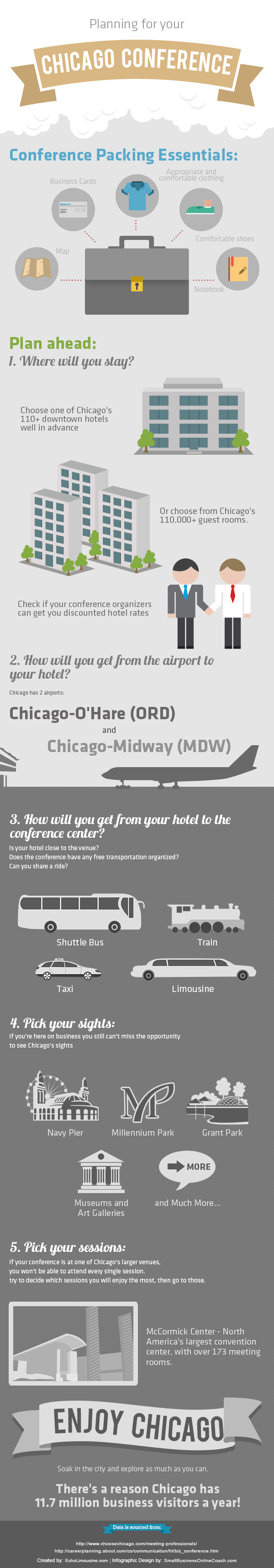 Echo Limousine's Chicago Conference Planning Infographic